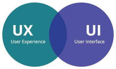 UX & UI : le couple infernal du webdesign ?