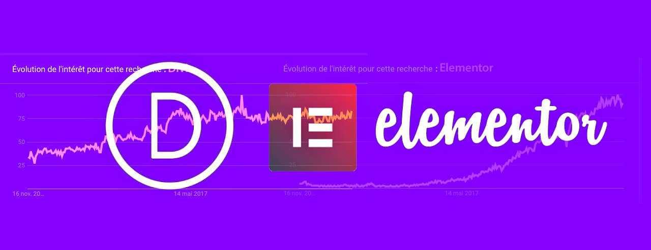 Elementor : une évolution qui laisse Divi sur place !