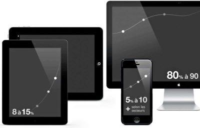 Résolutions écrans: tendances 2014