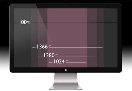 Les tendances - Résolutions écrans